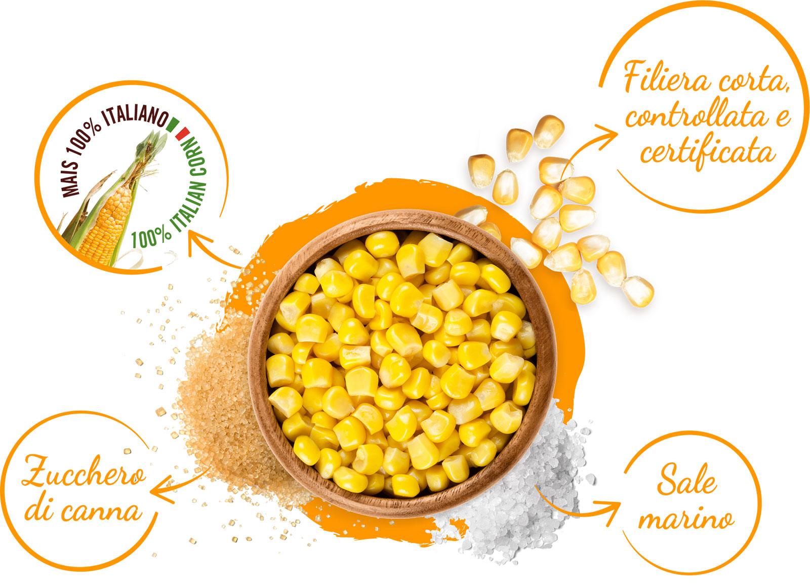 Ingredienti Fiocchi Di Mais 100% Italiano