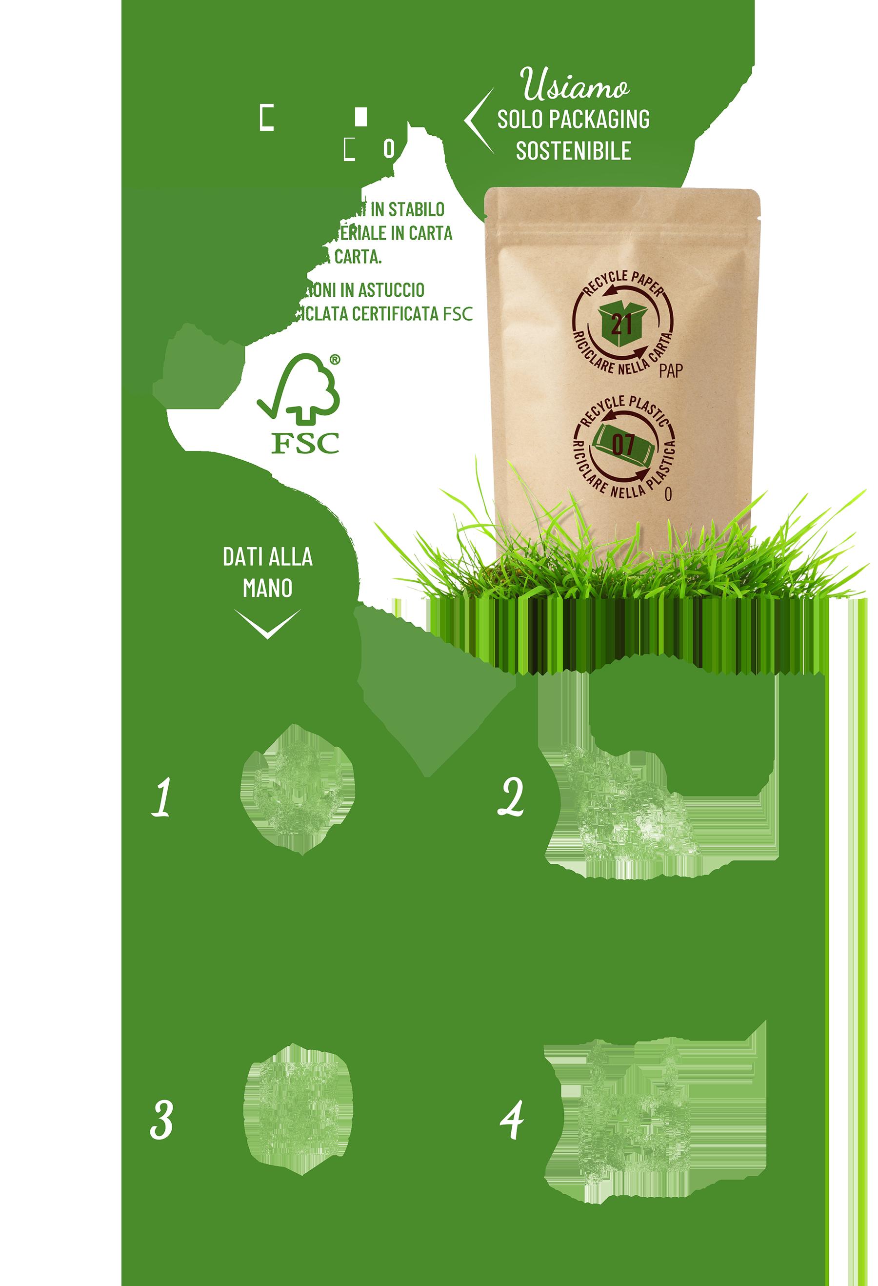 Usiamo Solo Packaging Sostenibili Con Carta Riciclata