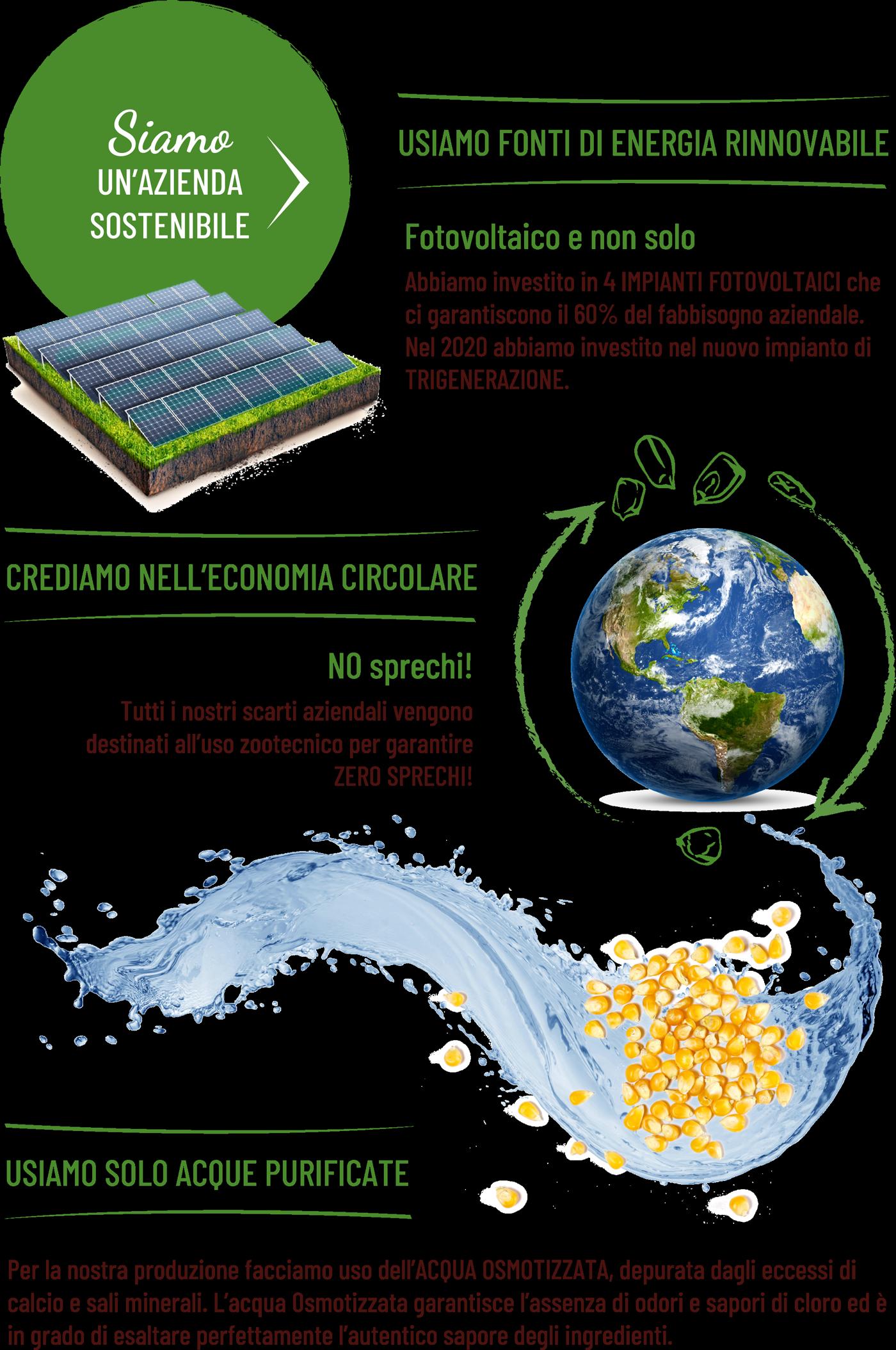 Azienda Sostenibile Con Fonti Di Energia Rinnovabile E Acque Purificate